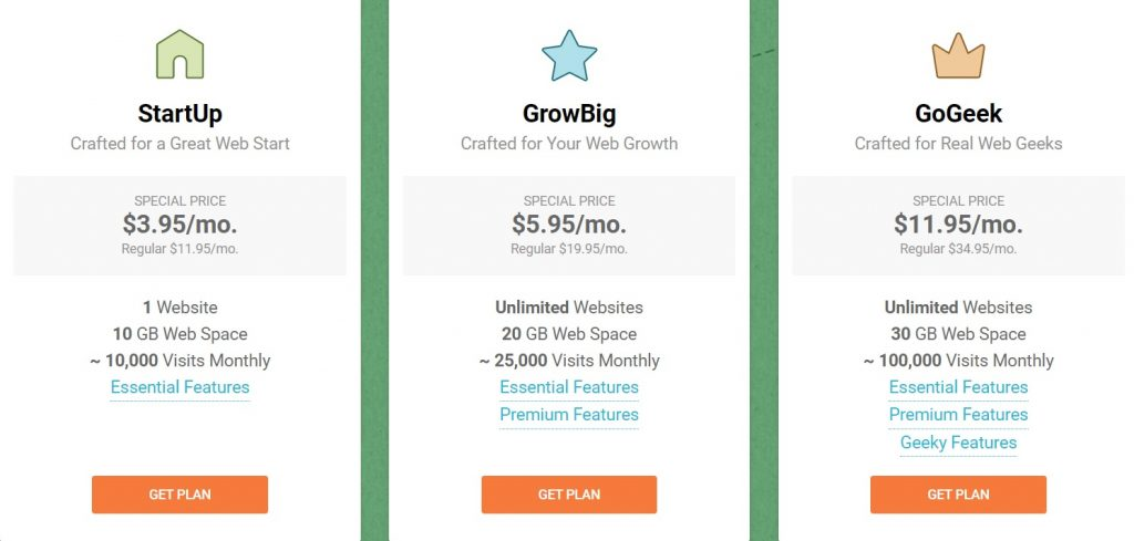 Bluehost Vs Siteground – Comparison Of 2 Web Hosting Services