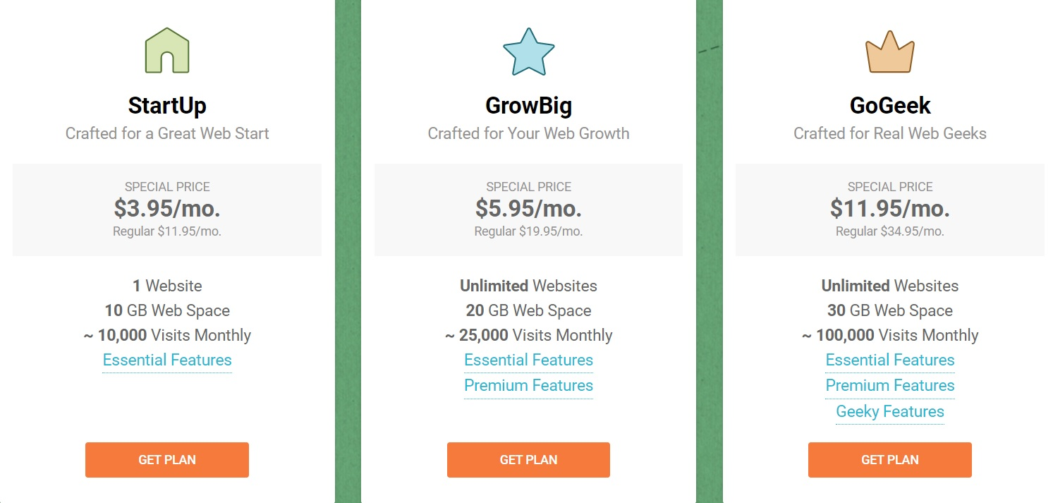 SiteGround vs DigitalOcean Comparison